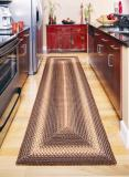 Stain Proof Rugs